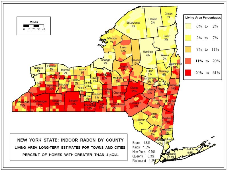 NY radon map, Long term radon testing, percent above 4pCi/L by counties